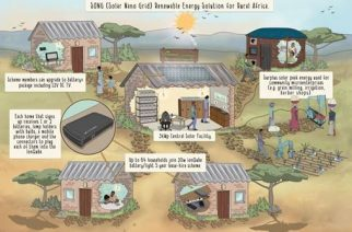 Solar nano-grids light up homes and businesses in Kenya