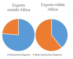 Source: CEPI-BACI Trade Dataset, three year average (2012-14).