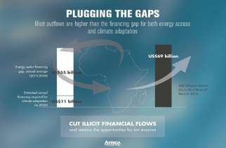 AFRICA IS LOSING BILLIONS OF DOLLARS TO ILLICIT FINANCIAL FLOWS
