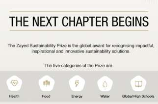 The Zayed Sustainability Prize Calls for Submissions from the African Continent